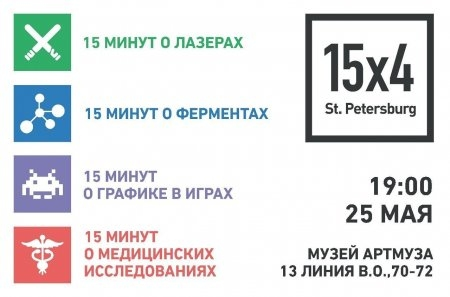 Научно-популярный ивент от 15х4 Санкт-Петербург